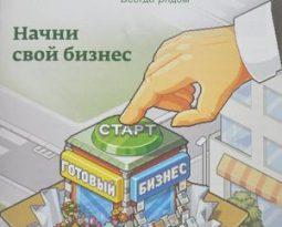 Действие программы кредитования Сбербанка Бизнес-старт