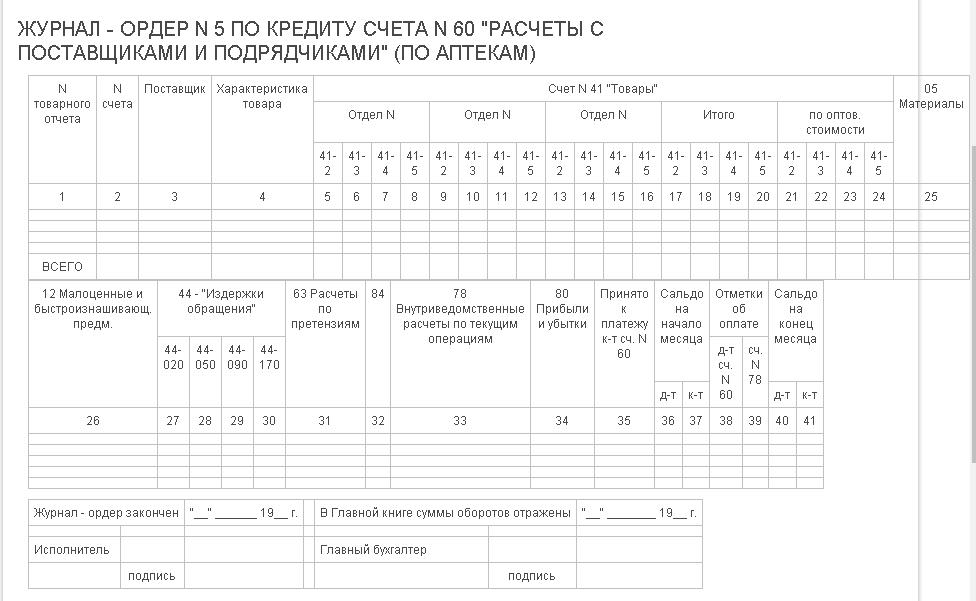 Бланки журналов ордеров скачать бесплатно в украине